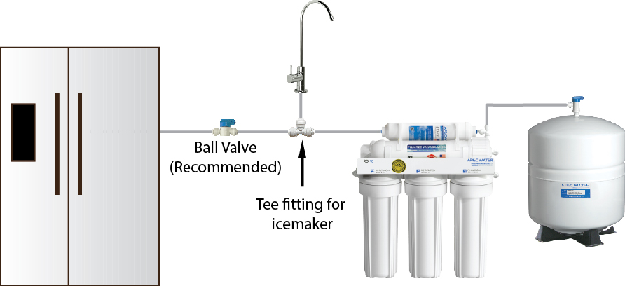 kenmore ice maker kit. if you need 20 ft, for example, add quantity 2 into your basket. we ship tubing un-cut in a roll. kenmore ice maker kit