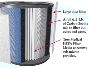 Air Filter Diagram