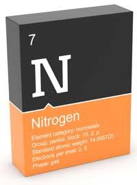 Nitrate Nitrate Nitrogen In Drinking Water Apec Water