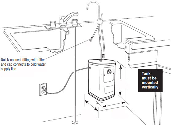 Sample Instant Hot Water System Setup
