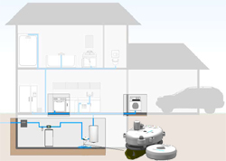Whole house water detecting system - location