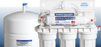 APEC Water Support