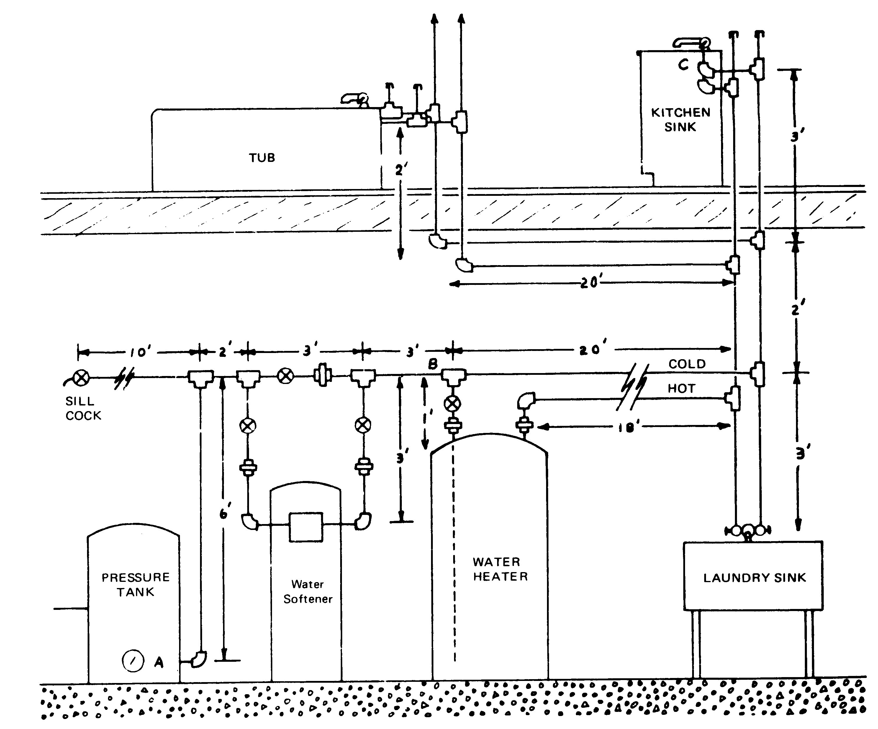 Water softening system schematic waste water systems for Plumbing schematic