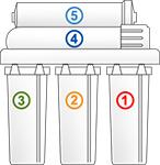 Farris Enterprises Compatible Replacement Reverse Osmosis