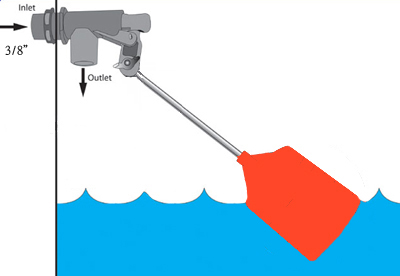 Water Tank Float Valve Apec Water