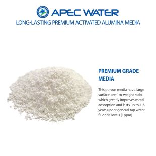 High Performance Media for Fluoride reduction 1 C.F.